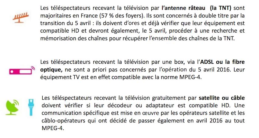Diffusion TNT HD
