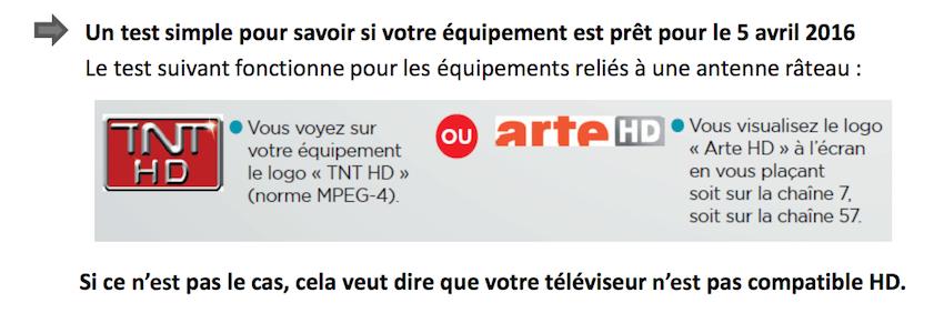 Compatibilité TNT HD