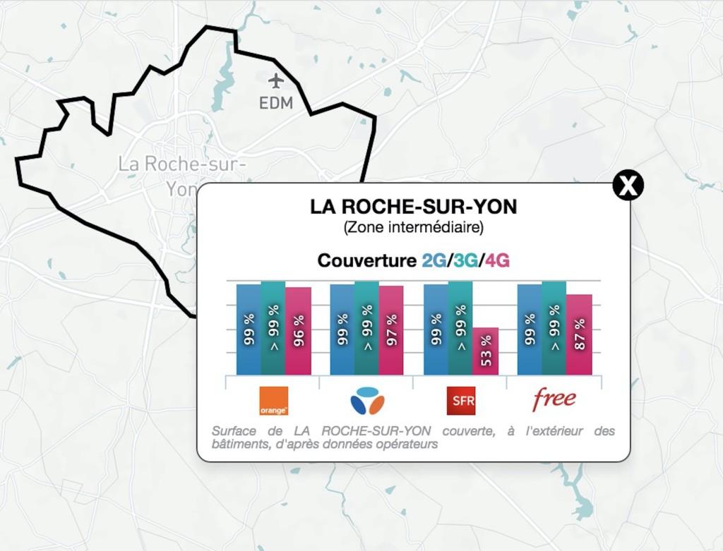 Rapport Arcep 2016 - Réseau mobile La Roche-sur-Yon
