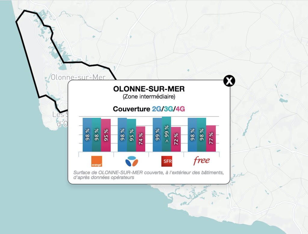 Arcep 2016 - Couverture réseau Mobile Olonne-sur-Mer