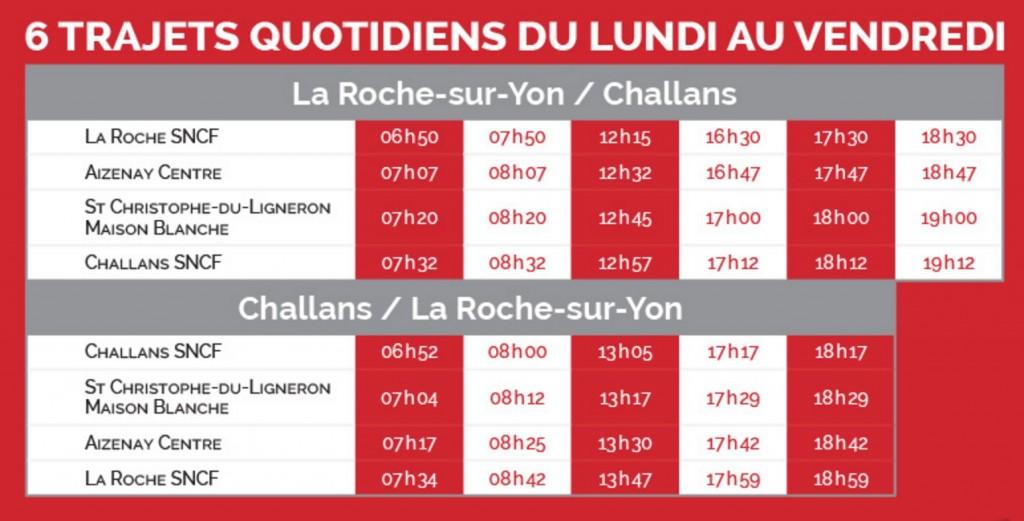 Horaires Vendée sur LRSY / Challans / LRSY