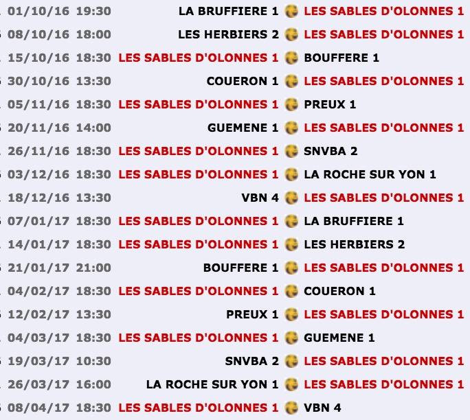 Régionale A Féminines Volley-Ball Pays de la Loire