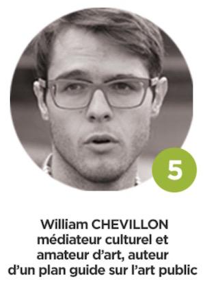 William Chevillon