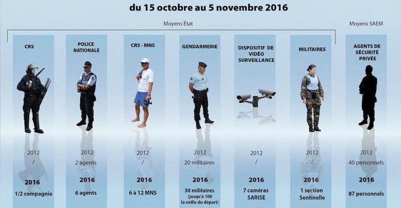 Sécurité Vendée Globe 2016