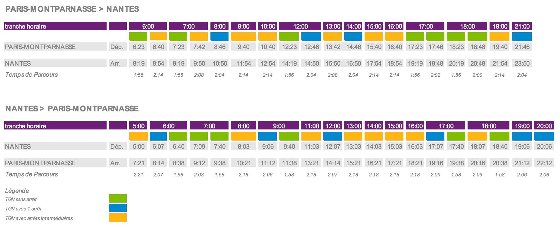 Vend e les nouveaux horaires du tgv partir du 2 for Horaire castorama rennes